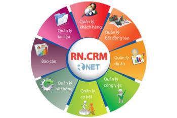 Phần mềm quản lý bất động sản mới